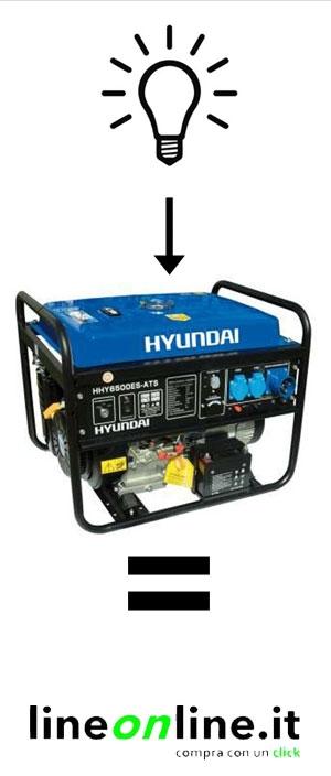 Generatore di corrente e Lineonline. La scelta migliore